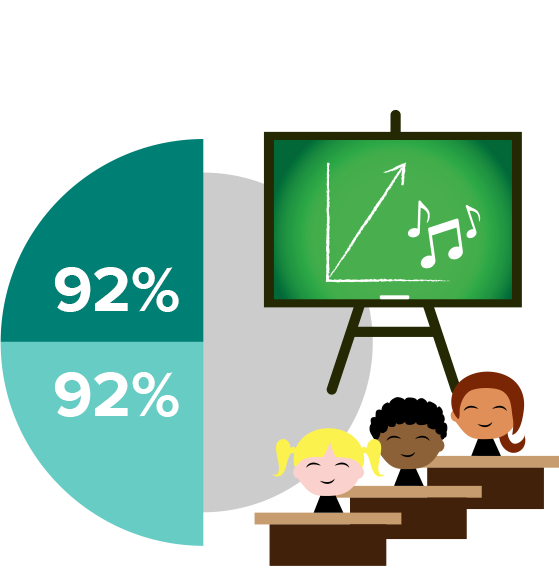 Illustration of happy pupils with blackboard